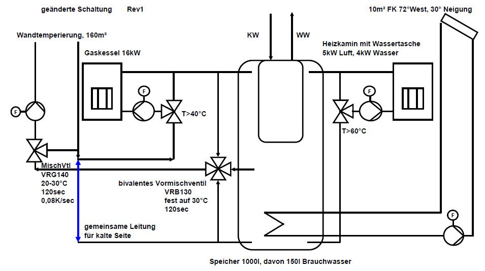 Pufferspeicher Anschluss mittels T-Stück - HaustechnikDialog